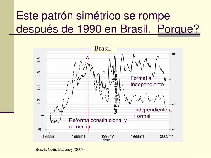 Este patrón simétrico se rompe después de 1990 en Brasil.  Porque?