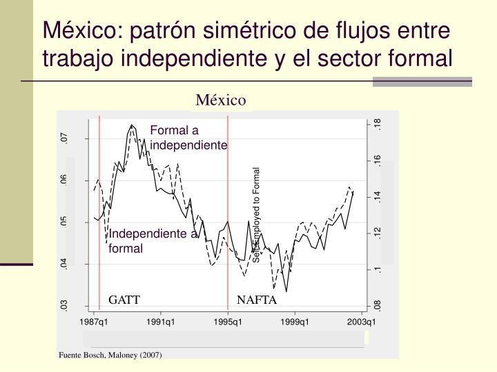 México: patrón simétrico de flujos entre trabajo independiente y el sector formal