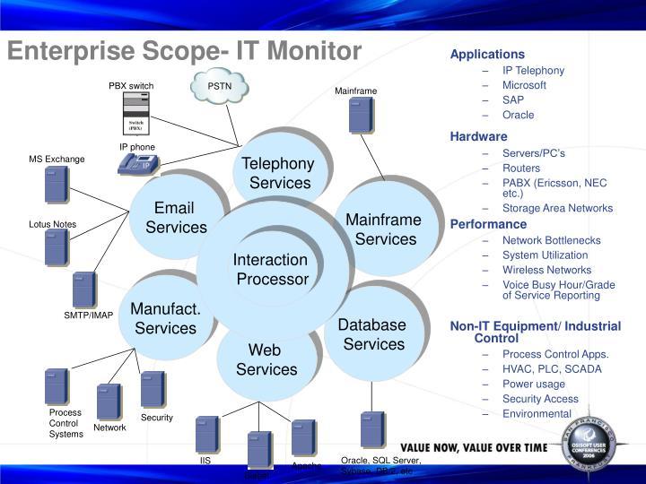Enterprise Scope- IT Monitor