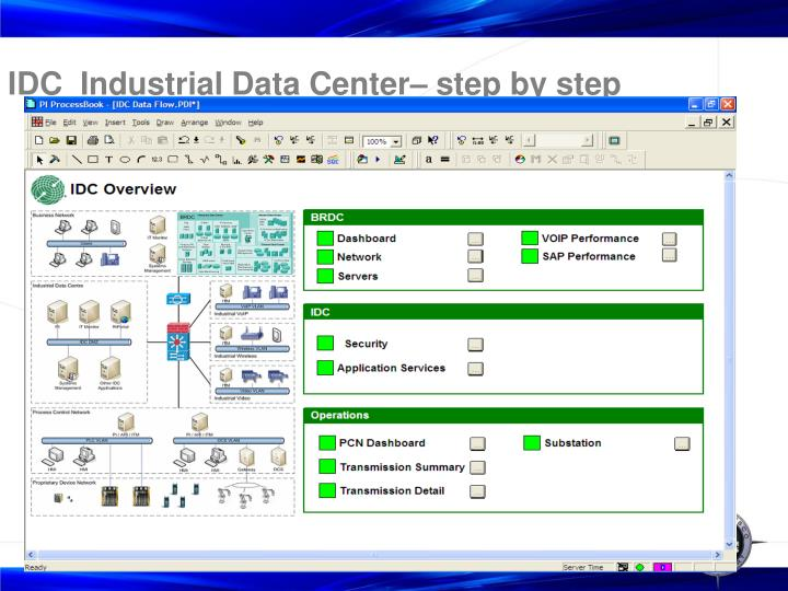 IDC  Industrial Data Center– step by step