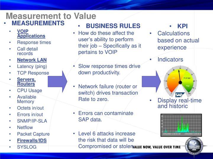 Measurement to Value