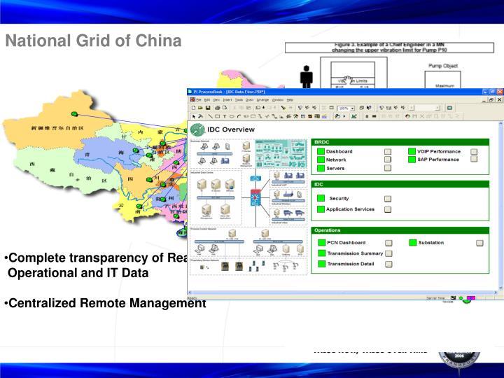 National Grid of China