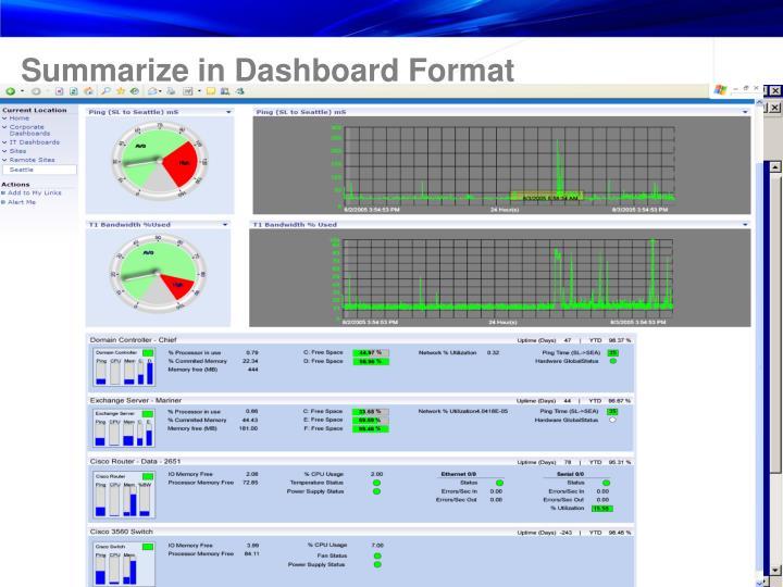 Summarize in Dashboard Format