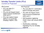 intraday transfer limits itls current proposed