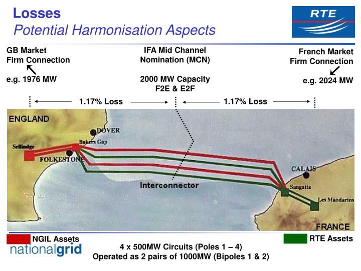 IFA Mid Channel