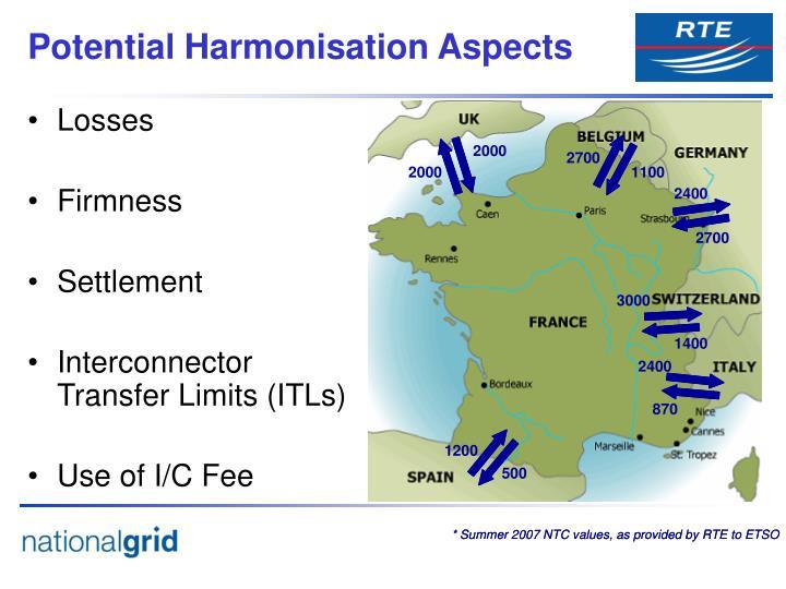 Potential Harmonisation Aspects