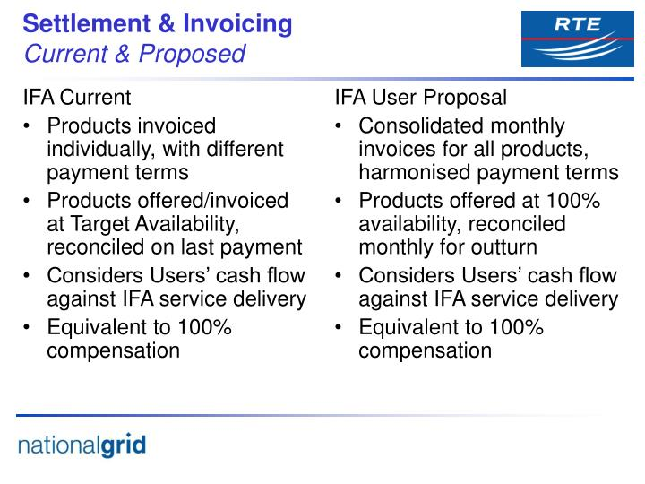 IFA Current