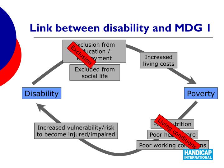 Link between disability and MDG 1