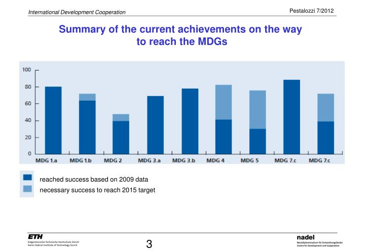 Summary of the current achievements on the way to reach the mdgs