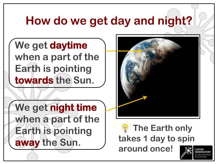 How do we get day and night?