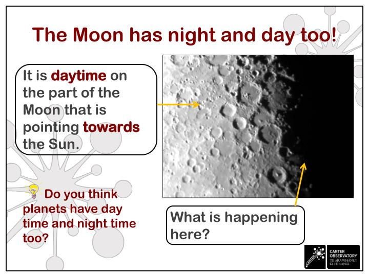 The Moon has night and day too!