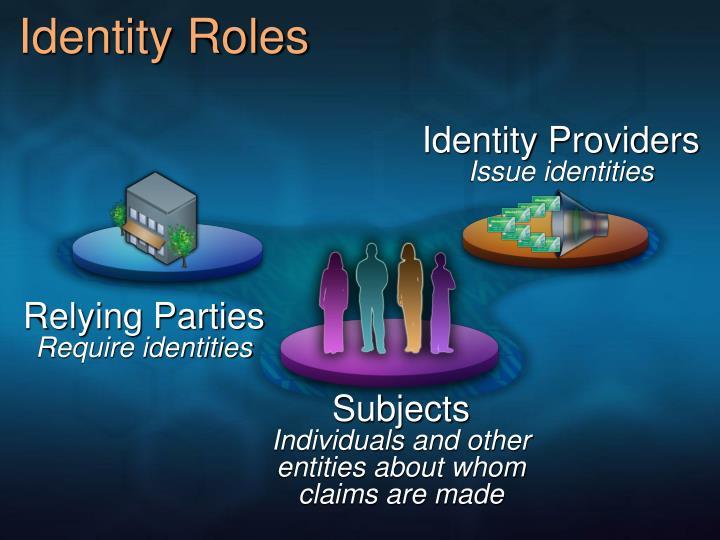 Identity Roles