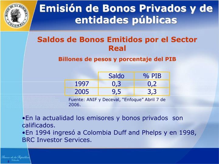 Saldos de Bonos Emitidos por el Sector Real