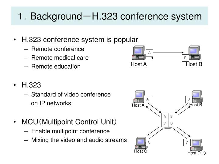 H.323 conference system is popular