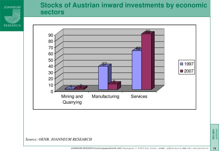 Stocks of Austrian inward investments by economic sectors