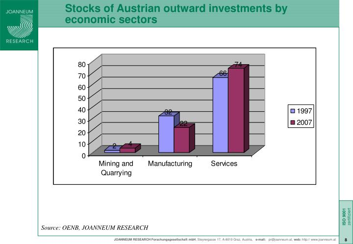 Stocks of Austrian outward investments by economic sectors