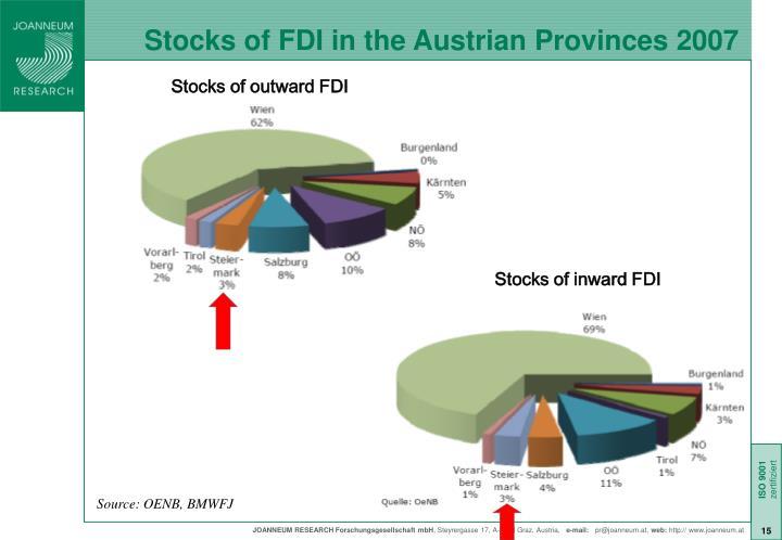Stocks of FDI in the Austrian Provinces 2007