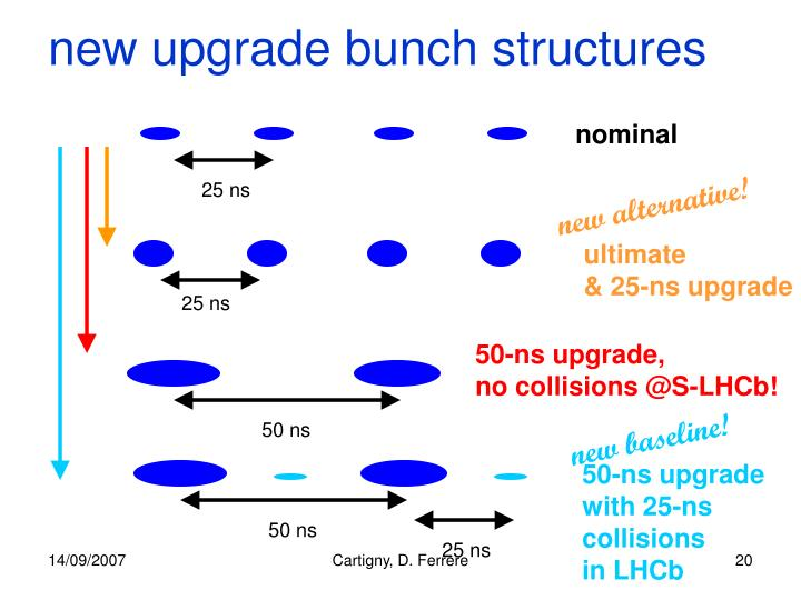 new upgrade bunch structures