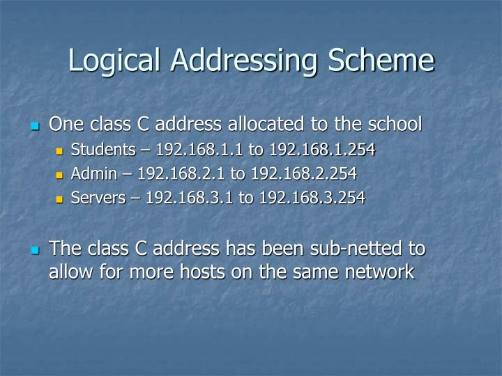 Logical Addressing Scheme