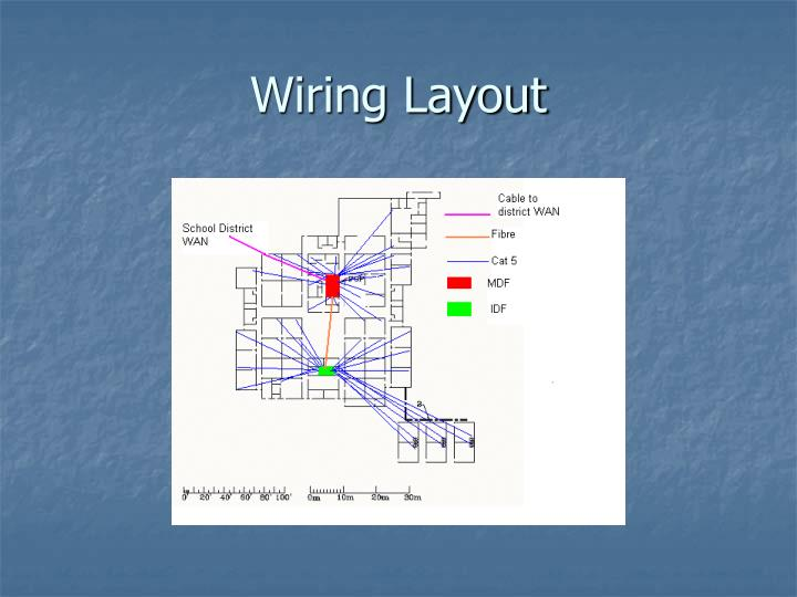 Wiring Layout