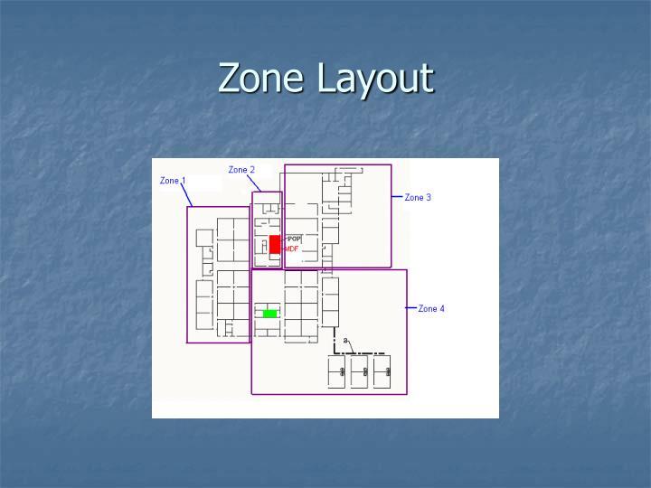 Zone Layout