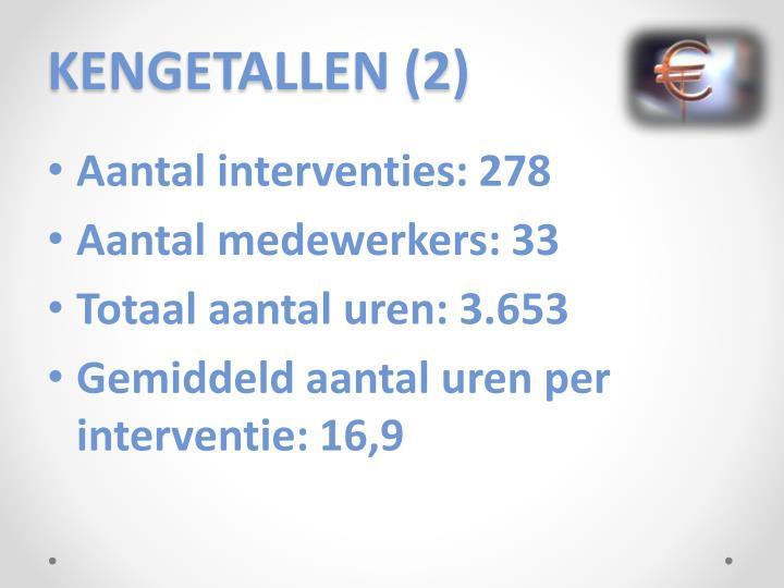 KENGETALLEN