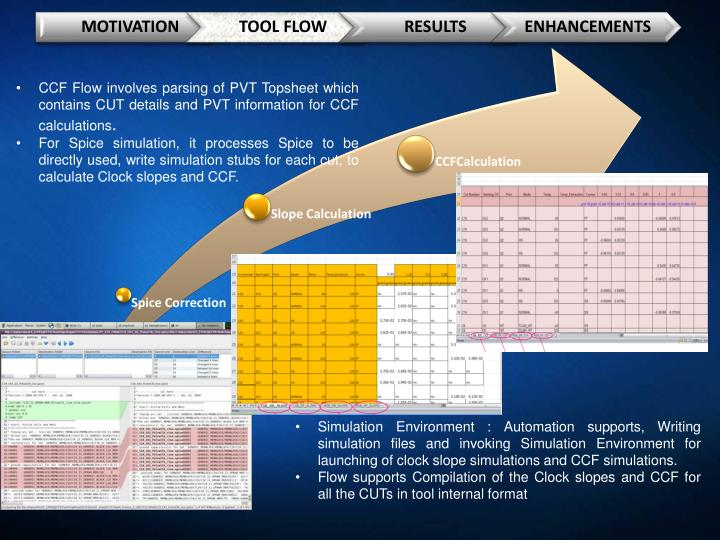 CCF Flow involves parsing of PVT Topsheet which contains CUT details and PVT information for CCF calculations