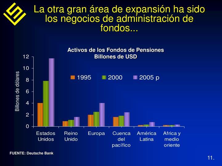 La otra gran área de expansión ha sido los negocios de administración de fondos...