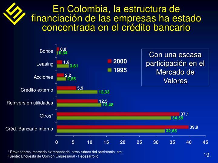 En Colombia, la estructura de financiación de las empresas ha estado concentrada en el crédito bancario