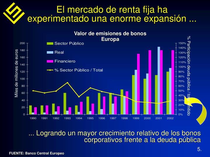 El mercado de renta fija ha experimentado una enorme expansión ...