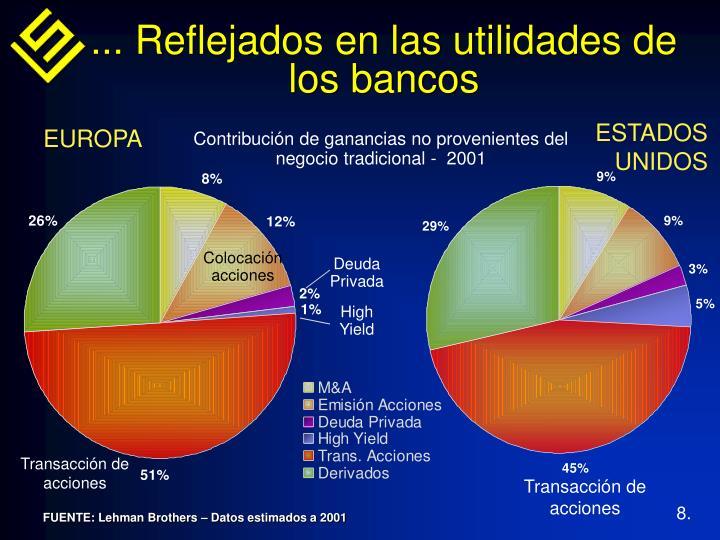 ... Reflejados en las utilidades de los bancos