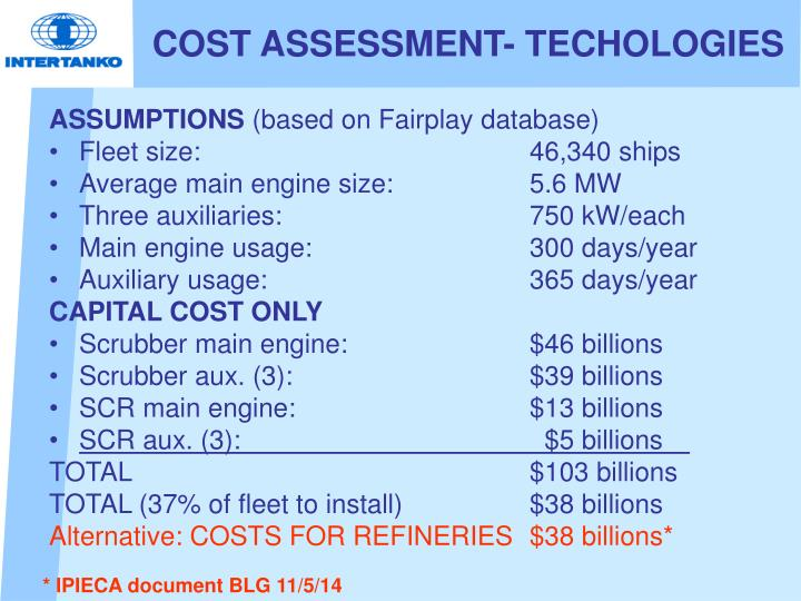 COST ASSESSMENT- TECHOLOGIES