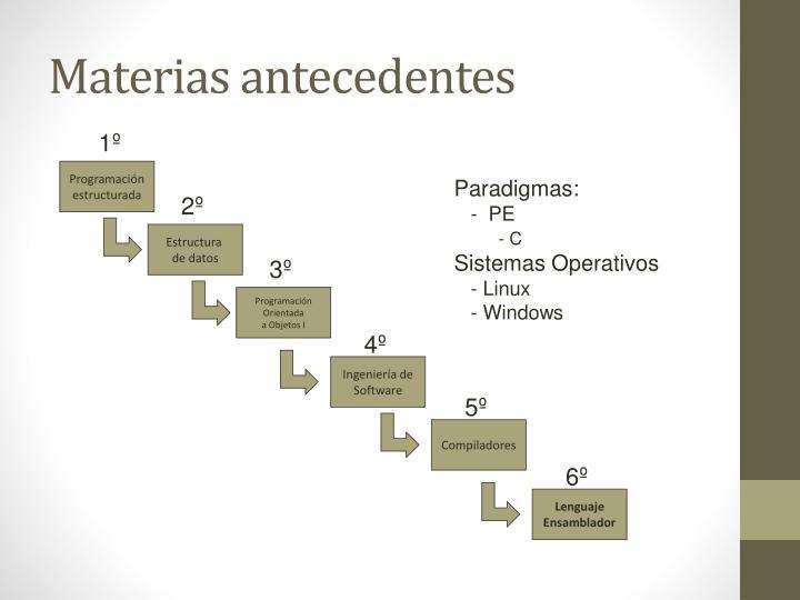 Materias antecedentes