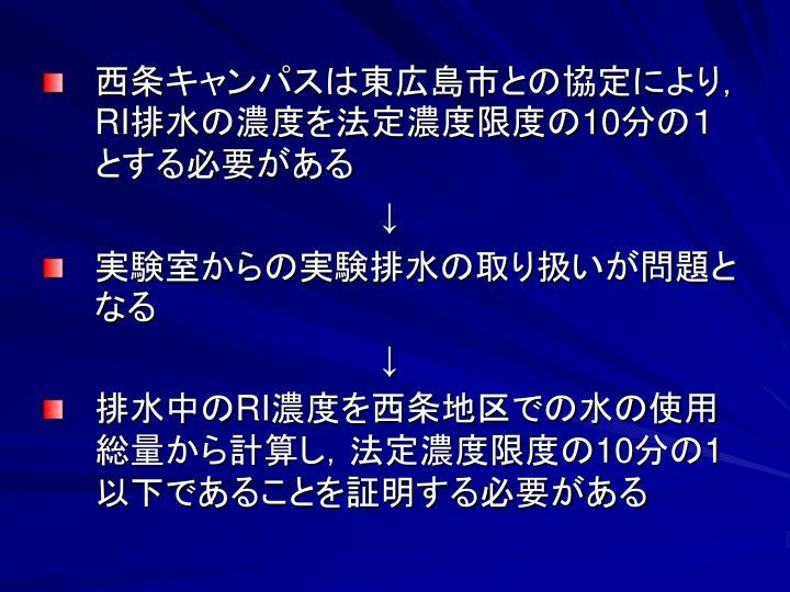 西条キャンパスは東広島市との協定により,