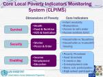 core local poverty indicators monitoring system clpims