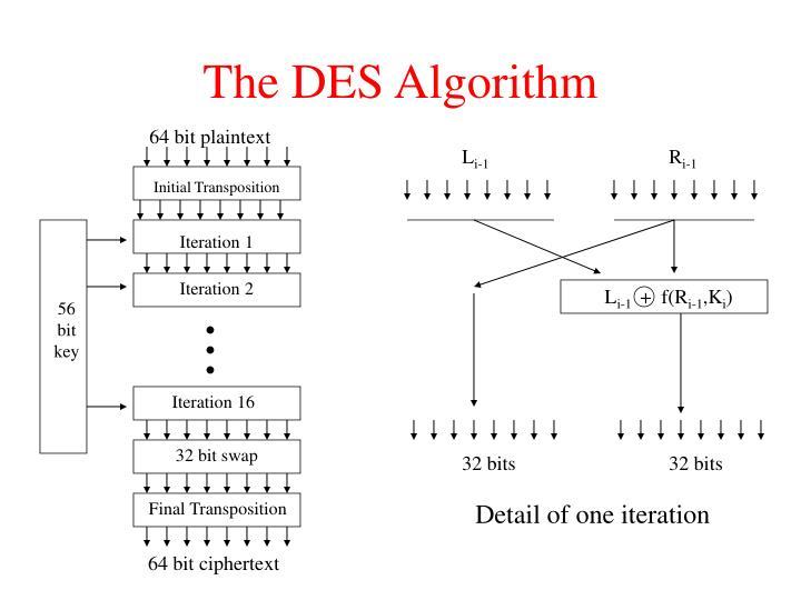 The DES Algorithm