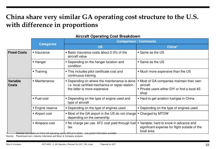 China share very similar GA operating cost structure to the U