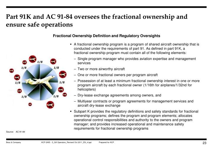 Part 91K and AC 91-84 oversees the fractional ownership and ensure safe operations