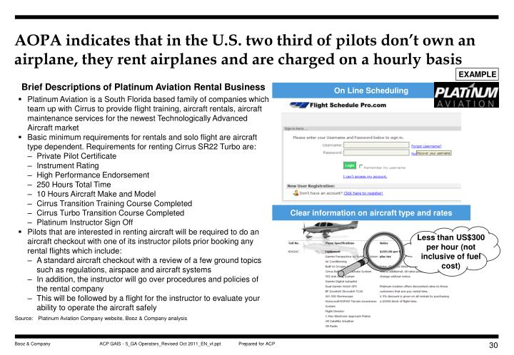 AOPA indicates that in the U.S. two third of pilots don't own an airplane, they rent airplanes and are charged on a hourly basis