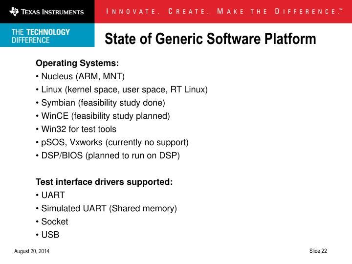State of Generic Software Platform