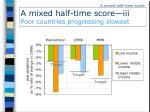 a mixed half time score iii poor countries progressing slowest