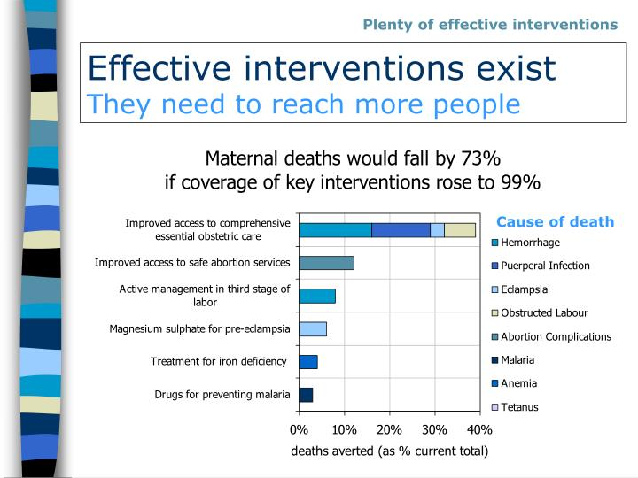 Plenty of effective interventions