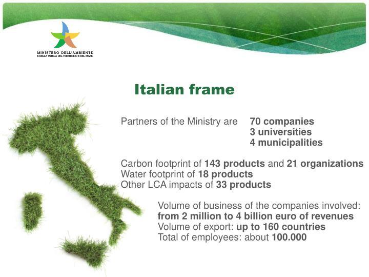 Italian frame