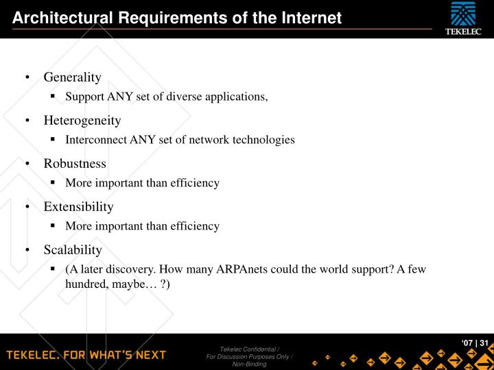 Architectural Requirements of the Internet