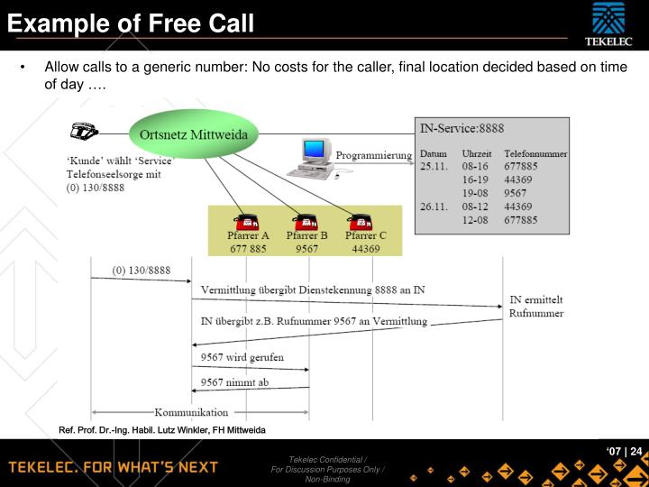 Example of Free Call