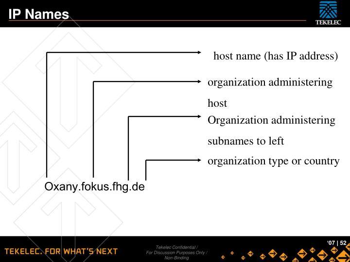 IP Names
