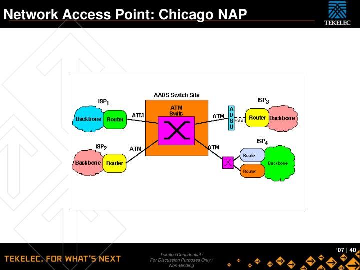 Network Access Point: Chicago NAP