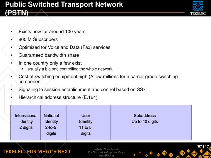 Public Switched Transport Network (PSTN)