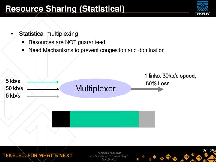 Resource Sharing (Statistical