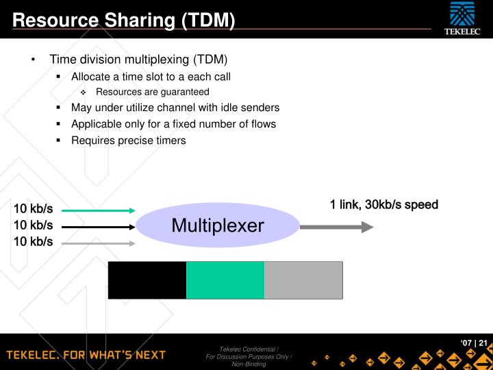 Resource Sharing